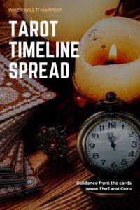 Tarot Timing Spread