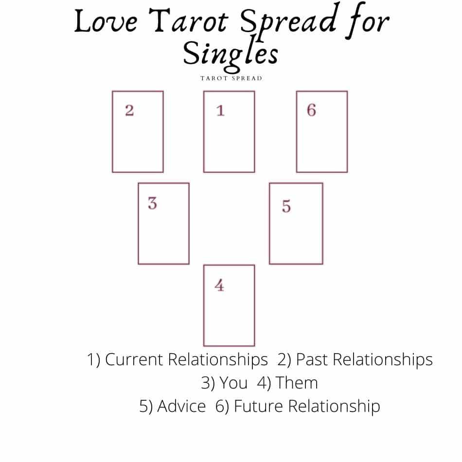 Love Tarot Reading for Singles