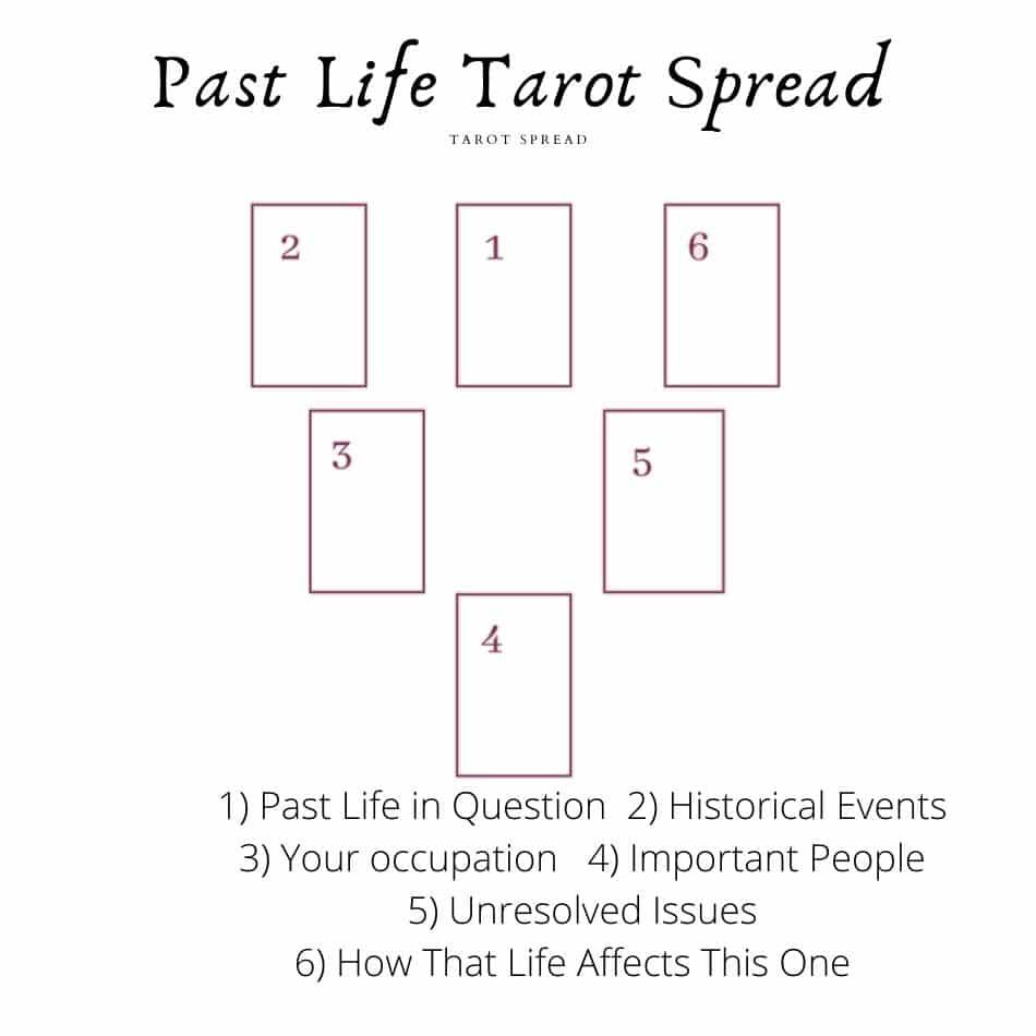 Past Life Tarot Spread Reading